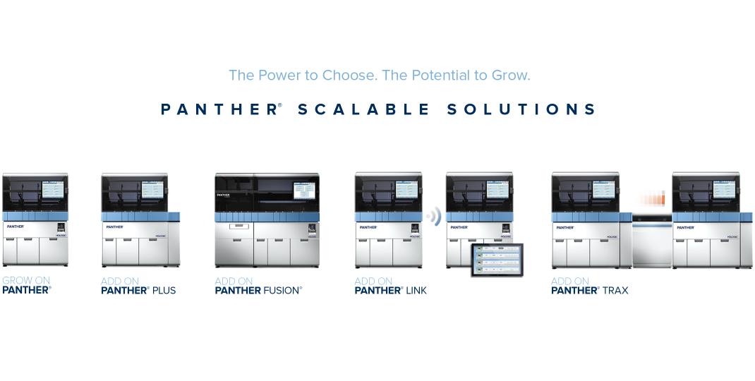 Panther® Scalable Solutions