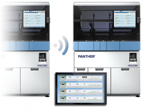 Panther® Link